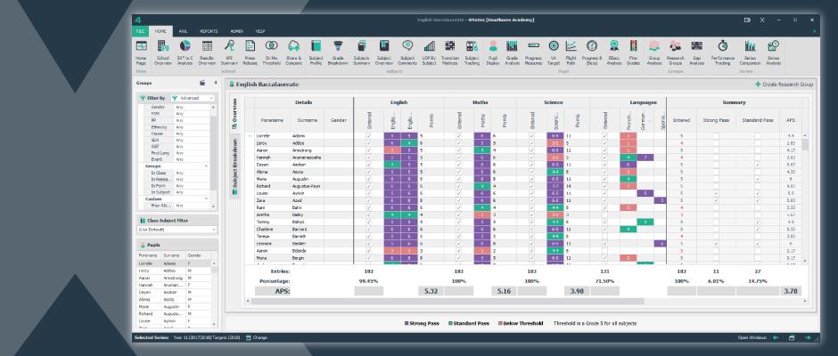 EBacc Analysis